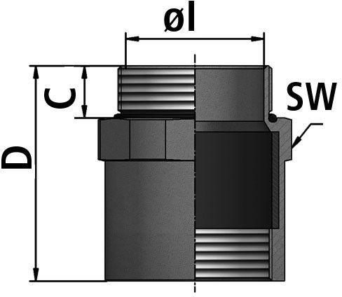 ADMF diagram