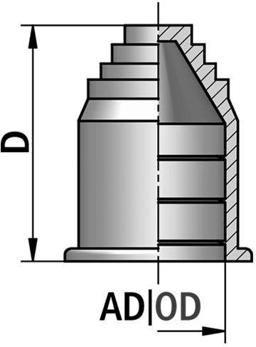 AK end cap diagram