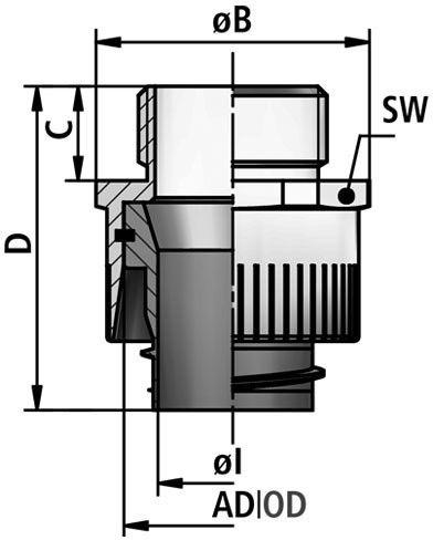 li m cable gland diagram