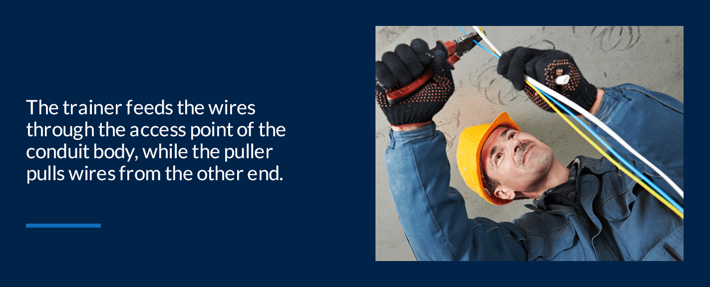 the trainer feeds the wires through the access point of the conduit body, while the puller pulls wires from the other end