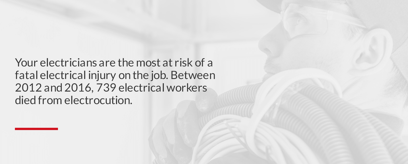your electricians are the most at risk of a fatal electrical injury on the job. between 2012 and 2016, 739 electrical workers died from electrocution