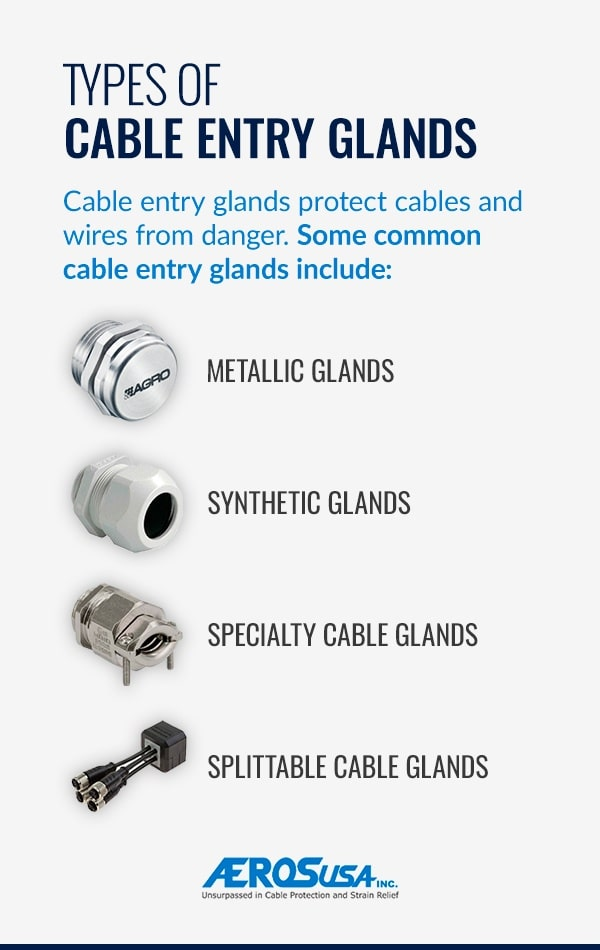 cable entry glands protect wires from danger