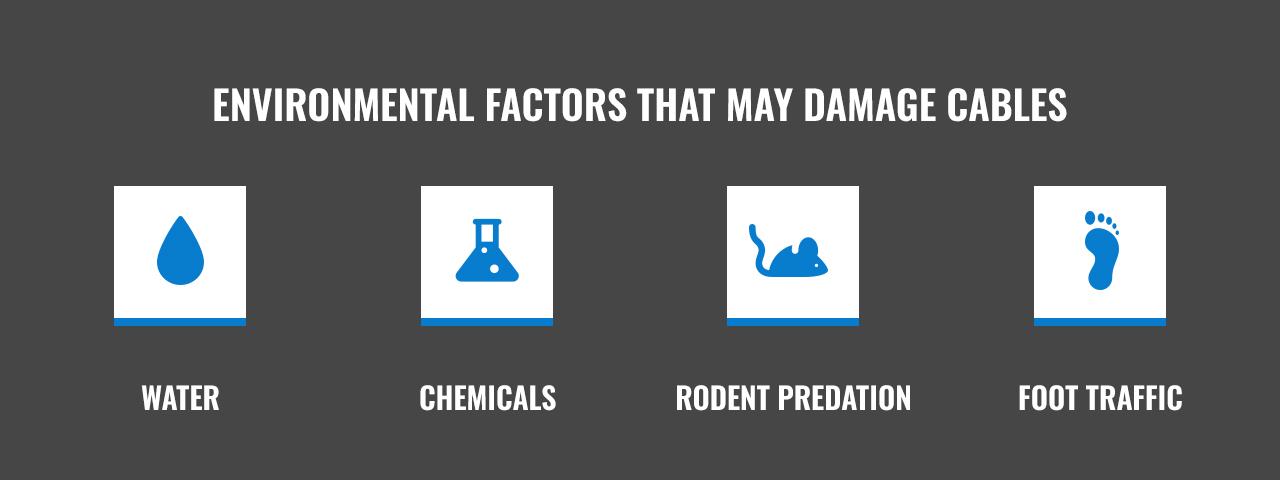 environmental factors that may damage cables